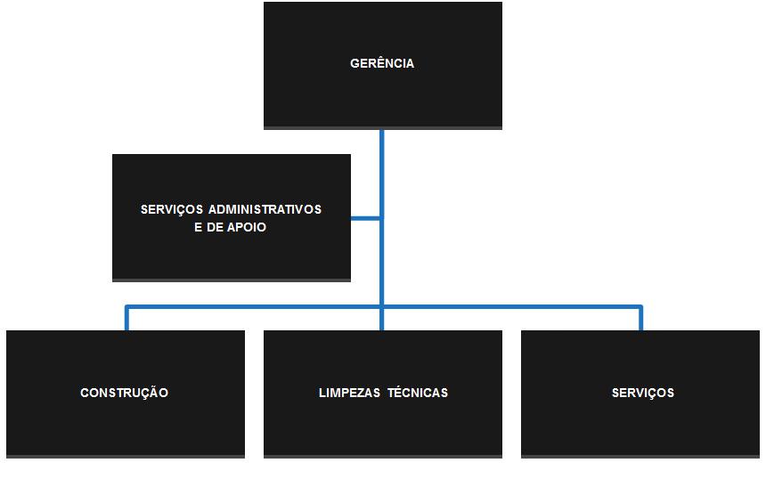 organograma3-acr